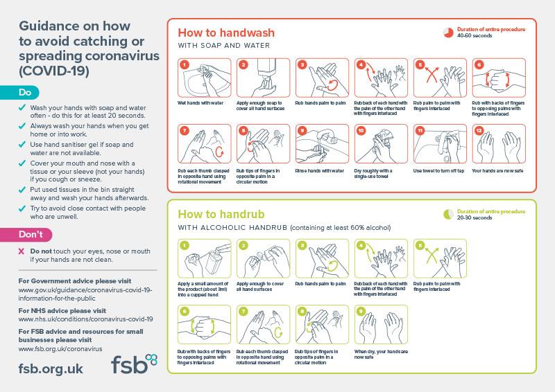 COVID FSB Handwashing Guidelines